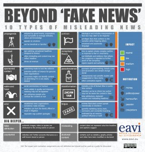 beyond-fake-news_COLOUR_WEB